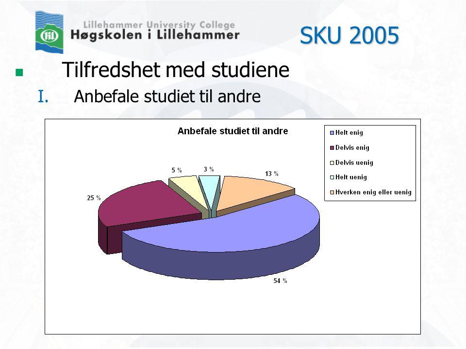 SKU 2005  Tilfredshet med studiene I.Anbefale studiet til andre