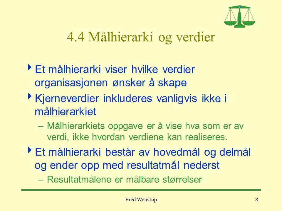 Fred Wenstøp9 Generisk målhierarki for bedrift