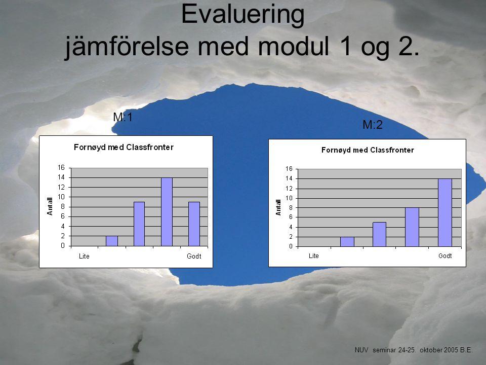 Evaluering jämförelse med modul 1 og 2. M:2 M:1 NUV seminar 24-25. oktober 2005 B.E.
