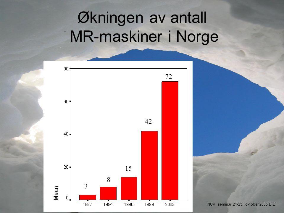 Utarbeidelse av fagstoff i ViMR.•Nasjonalt.