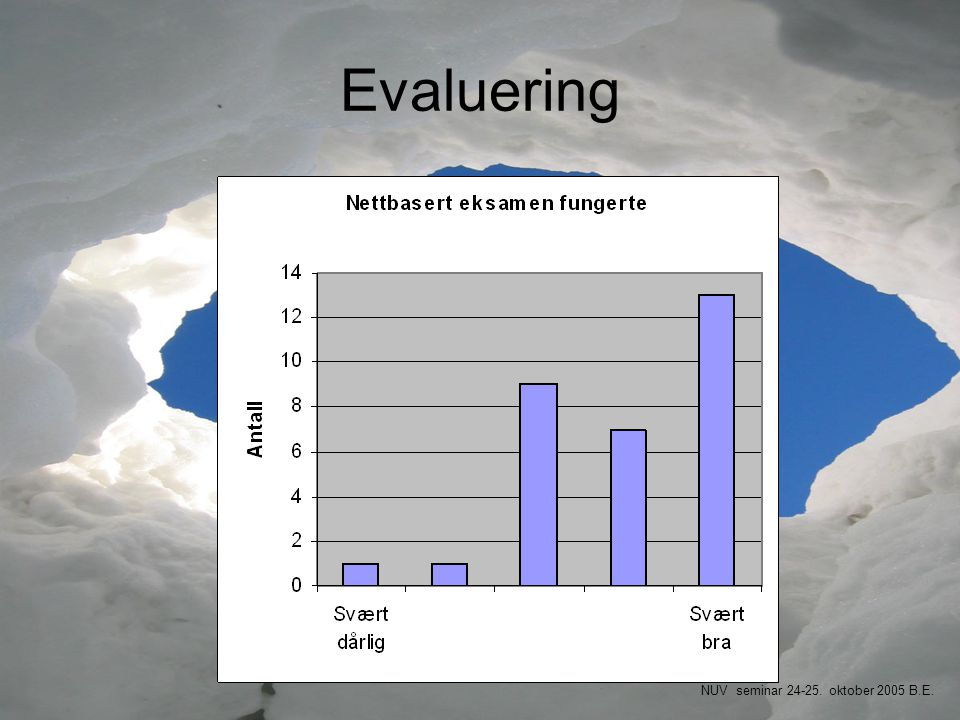 Evaluering NUV seminar 24-25. oktober 2005 B.E.