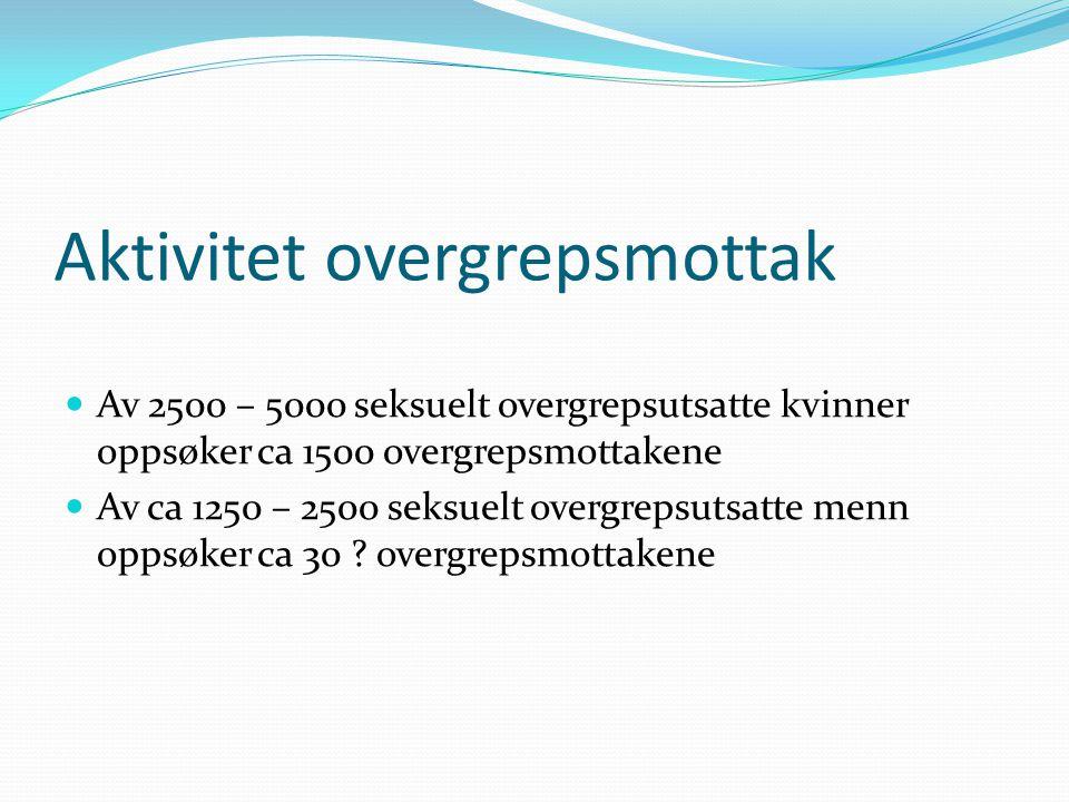 Aktivitet overgrepsmottak  Av 2500 – 5000 seksuelt overgrepsutsatte kvinner oppsøker ca 1500 overgrepsmottakene  Av ca 1250 – 2500 seksuelt overgrep
