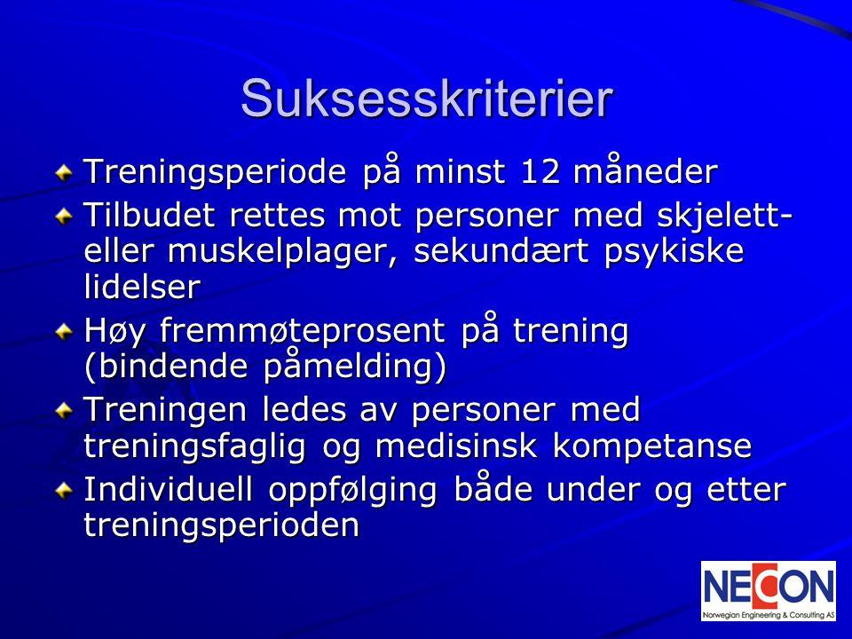 Suksesskriterier Treningsperiode på minst 12 måneder Tilbudet rettes mot personer med skjelett- eller muskelplager, sekundært psykiske lidelser Høy fr