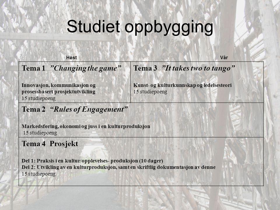 """Studiet oppbygging HøstVår Tema 1 """"Changing the game"""" Innovasjon, kommunikasjon og prosessbasert prosjektutvikling 15 studiepoeng Tema 3""""It takes two"""