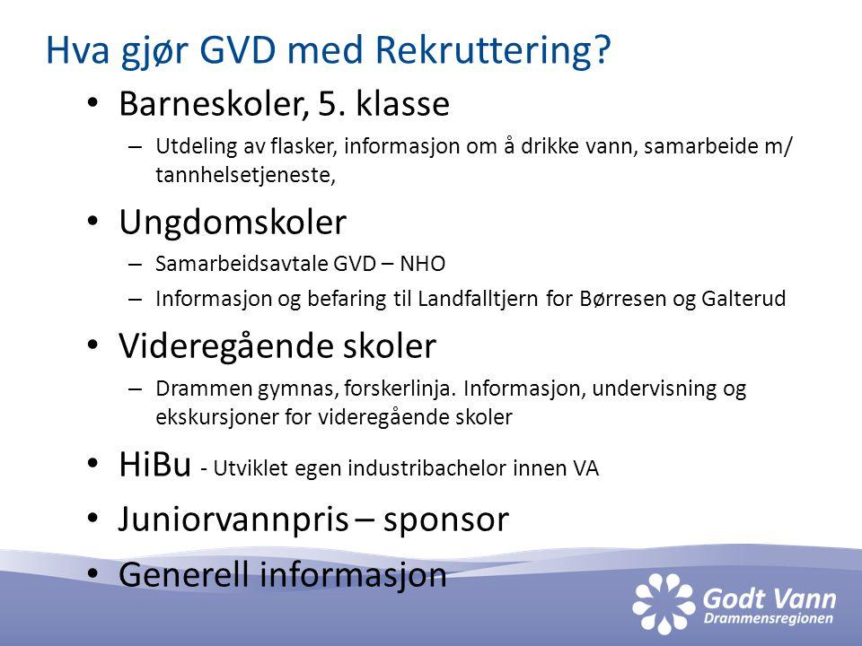 Hva gjør GVD med Rekruttering? • Barneskoler, 5. klasse – Utdeling av flasker, informasjon om å drikke vann, samarbeide m/ tannhelsetjeneste, • Ungdom