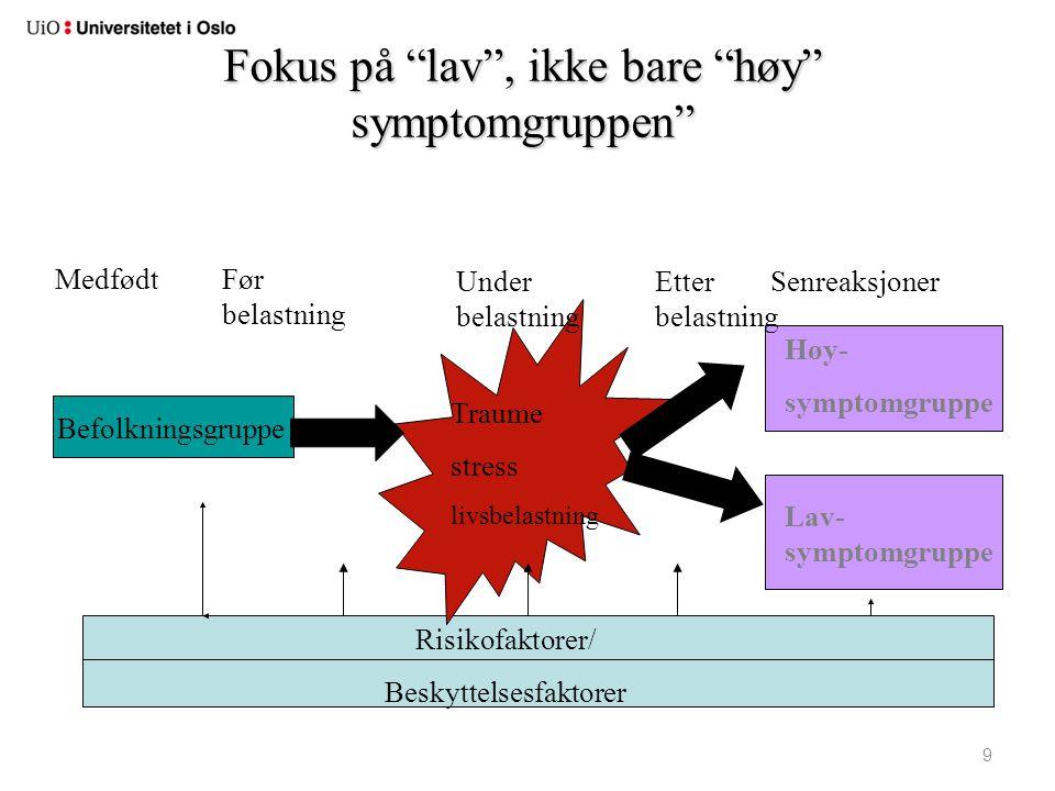 """9 Fokus på """"lav"""", ikke bare """"høy"""" symptomgruppen"""" Befolkningsgruppe Traume stress livsbelastning Høy- symptomgruppe Lav- symptomgruppe Under belastnin"""