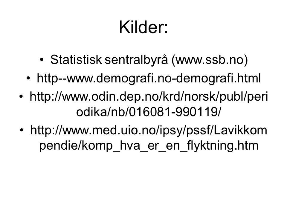 Kilder: •Statistisk sentralbyrå (www.ssb.no) •http--www.demografi.no-demografi.html •http://www.odin.dep.no/krd/norsk/publ/peri odika/nb/016081-990119/ •http://www.med.uio.no/ipsy/pssf/Lavikkom pendie/komp_hva_er_en_flyktning.htm