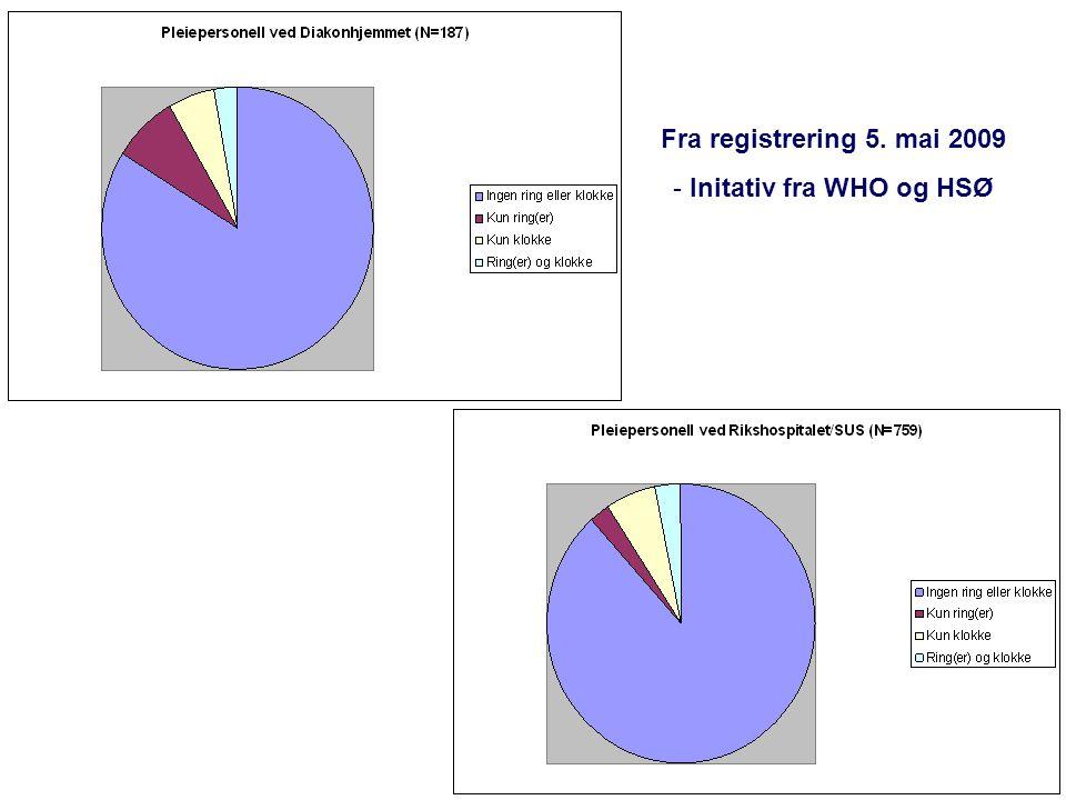Fra registrering 5. mai 2009 - Initativ fra WHO og HSØ