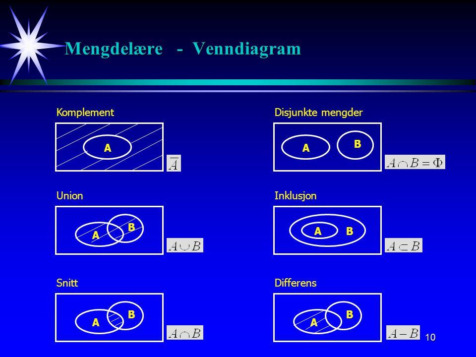 9 Mengdelære - Snitt / Union /...