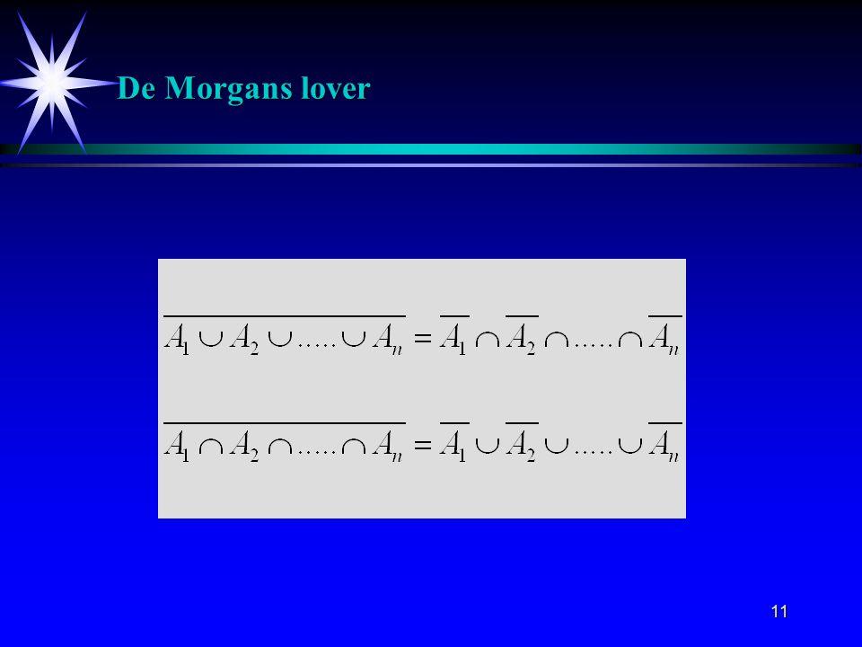 10 Mengdelære - Venndiagram Komplement Union Snitt Disjunkte mengder Inklusjon A A A A AB B B B Differens A B