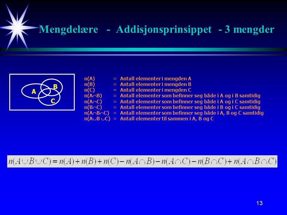 12 A B Mengdelære - Addisjonsprinsippet - 2 mengder n(A)=Antall elementer i mengden A n(B)=Antall elementer i mengden B n(A  B)=Antall elementer som