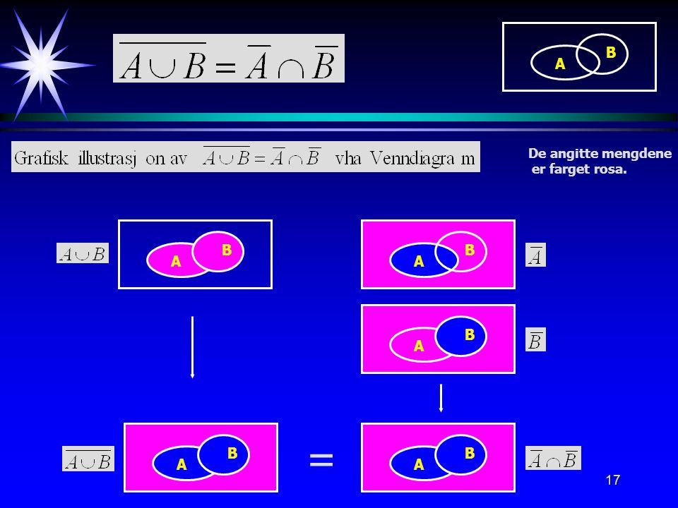 16 Irrasjonale tall Bevis for at lengden av diagonalen i et kvadrat med side 1 ikke kan skrives som en brøk. 1 1 d
