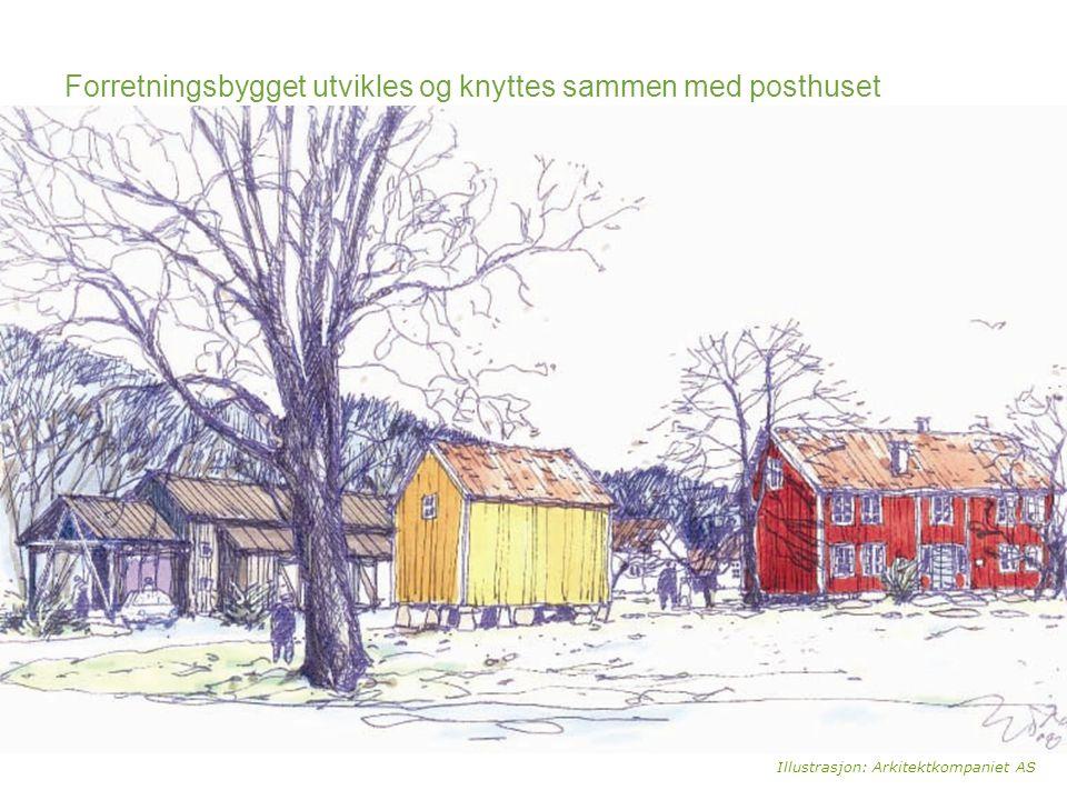 Illustrasjon: Arkitektkompaniet AS Forretningsbygget utvikles og knyttes sammen med posthuset