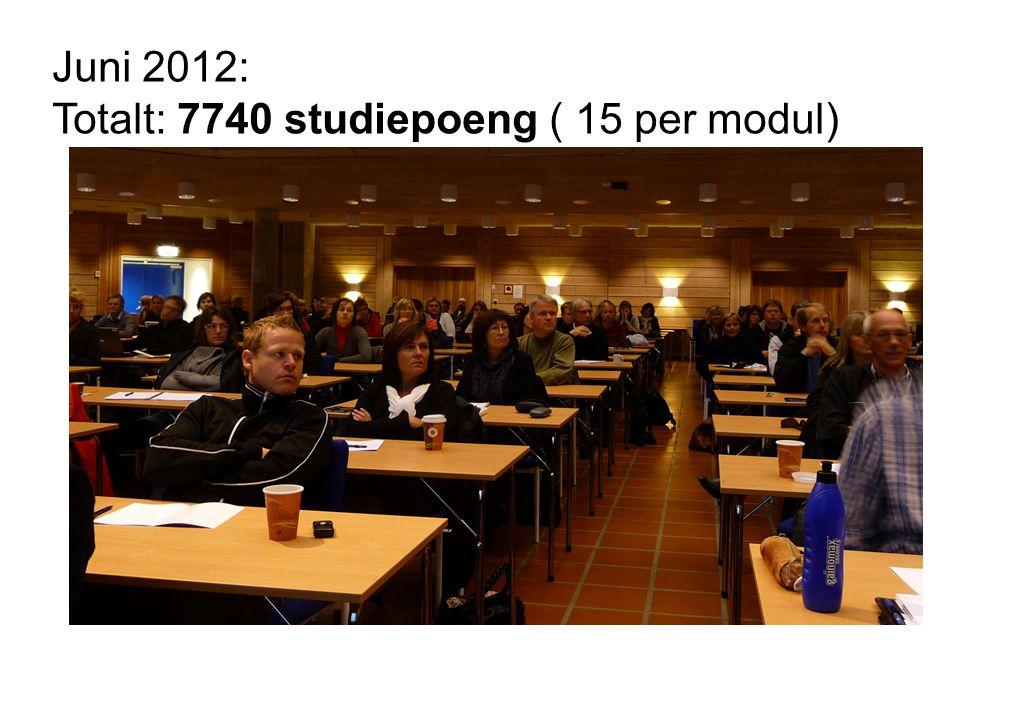 Juni 2012: Totalt: 7740 studiepoeng ( 15 per modul)