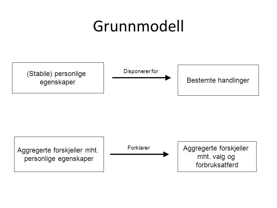 Grunnmodell Aggregerte forskjeller mht.personlige egenskaper Aggregerte forskjeller mht.