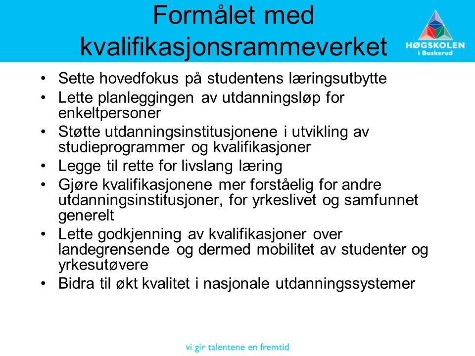 Formålet med kvalifikasjonsrammeverket •Sette hovedfokus på studentens læringsutbytte •Lette planleggingen av utdanningsløp for enkeltpersoner •Støtte