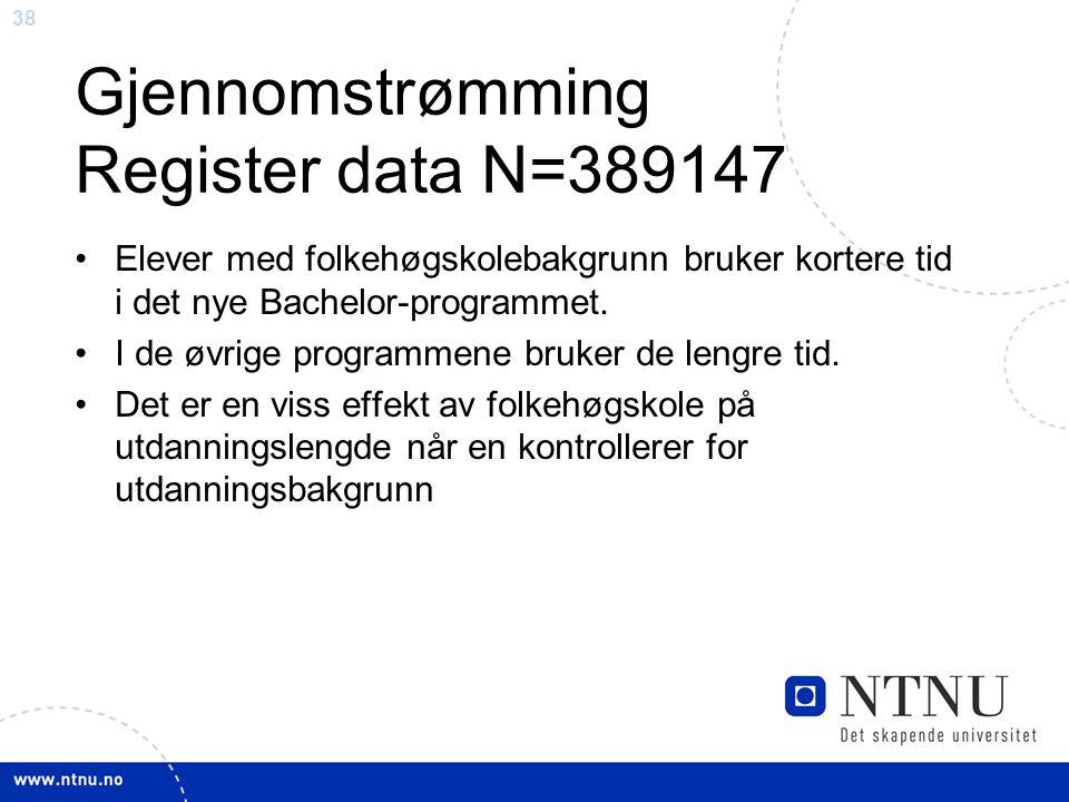 38 Gjennomstrømming Register data N=389147 •Elever med folkehøgskolebakgrunn bruker kortere tid i det nye Bachelor-programmet. •I de øvrige programmen
