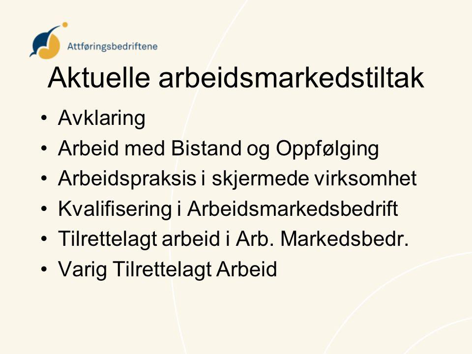 Aktuelle arbeidsmarkedstiltak •Avklaring •Arbeid med Bistand og Oppfølging •Arbeidspraksis i skjermede virksomhet •Kvalifisering i Arbeidsmarkedsbedri