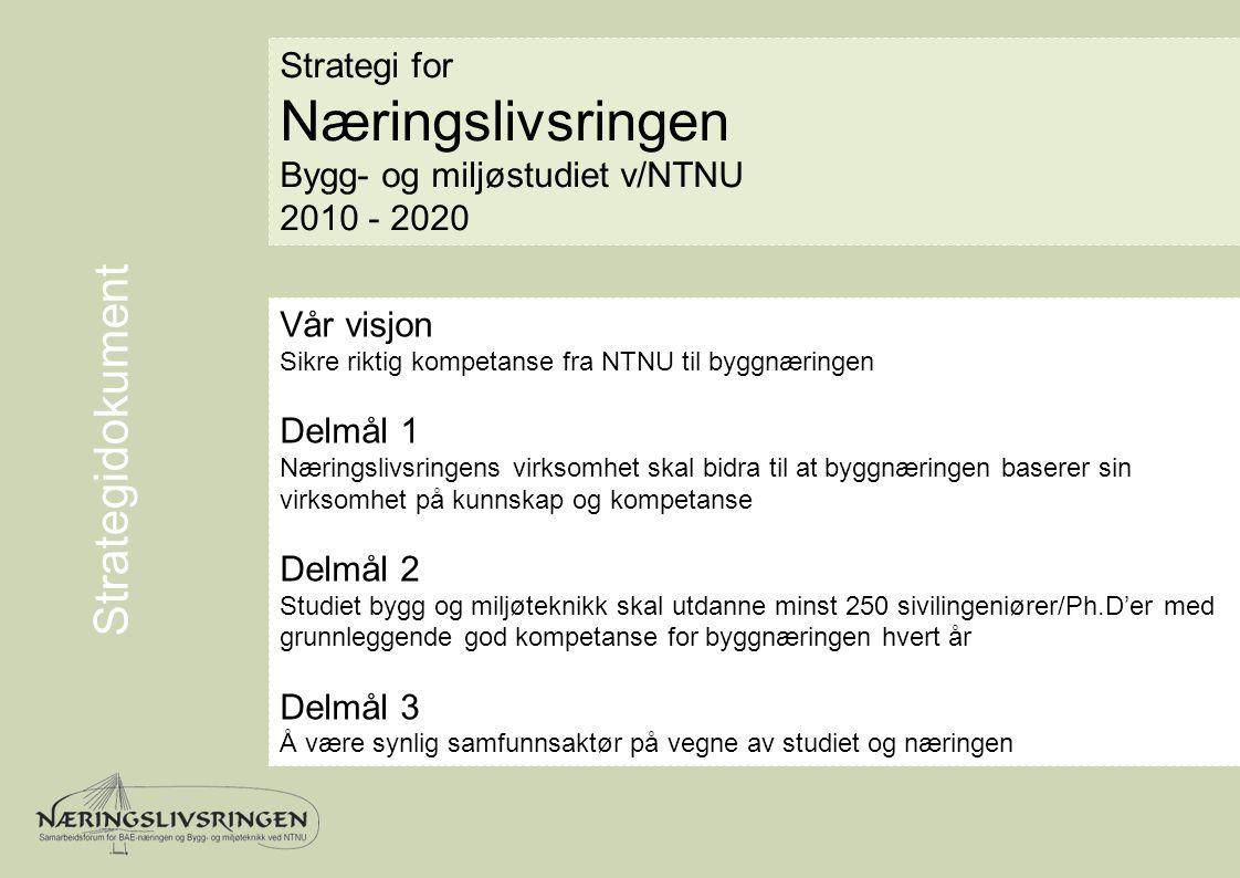 Strategidokument Strategi for Næringslivsringen Bygg- og miljøstudiet v/NTNU 2010 - 2020 Vår visjon Sikre riktig kompetanse fra NTNU til byggnæringen