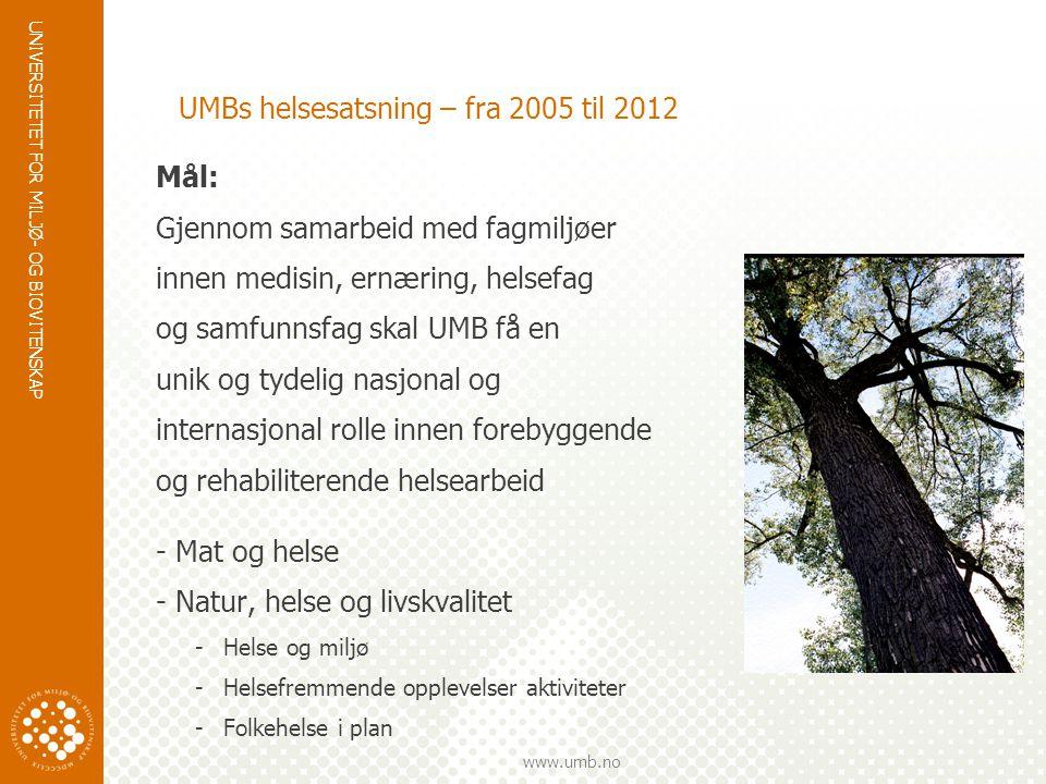 UNIVERSITETET FOR MILJØ- OG BIOVITENSKAP www.umb.no UMBs helsesatsning – fra 2005 til 2012 Mål: Gjennom samarbeid med fagmiljøer innen medisin, ernæring, helsefag og samfunnsfag skal UMB få en unik og tydelig nasjonal og internasjonal rolle innen forebyggende og rehabiliterende helsearbeid - Mat og helse - Natur, helse og livskvalitet -Helse og miljø -Helsefremmende opplevelser aktiviteter -Folkehelse i plan