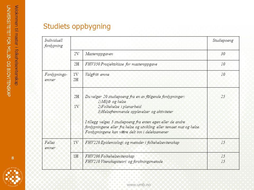 UNIVERSITETET FOR MILJØ- OG BIOVITENSKAP www.umb.no Velokmmen til master i folkehelsevitenskap 8 Studiets oppbygning Individuell fordypning Studiepoen