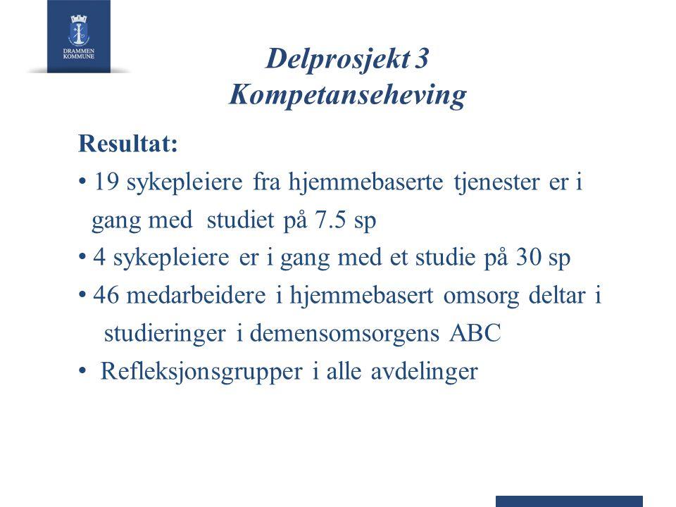 Delprosjekt 3 Kompetanseheving Resultat: • 19 sykepleiere fra hjemmebaserte tjenester er i gang med studiet på 7.5 sp • 4 sykepleiere er i gang med et