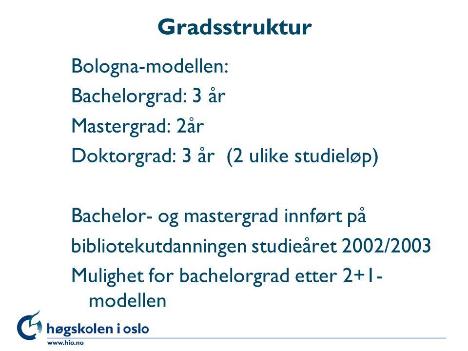 Gradsstruktur Bologna-modellen: Bachelorgrad: 3 år Mastergrad: 2år Doktorgrad: 3 år (2 ulike studieløp) Bachelor- og mastergrad innført på bibliotekutdanningen studieåret 2002/2003 Mulighet for bachelorgrad etter 2+1- modellen