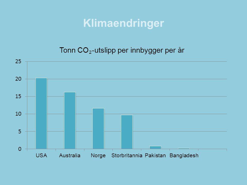 Klimaendringer