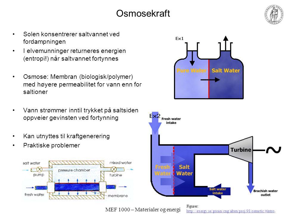 MEF 1000 – Materialer og energi Osmosekraft •Solen konsentrerer saltvannet ved fordampningen •I elvemunninger returneres energien (entropi!) når saltvannet fortynnes •Osmose: Membran (biologisk/polymer) med høyere permeabilitet for vann enn for saltioner •Vann strømmer inntil trykket på saltsiden oppveier gevinsten ved fortynning •Kan utnyttes til kraftgenerering •Praktiske problemer Figurer: http://exergy.se/goran/cng/alten/proj/98/osmotic/#intro.