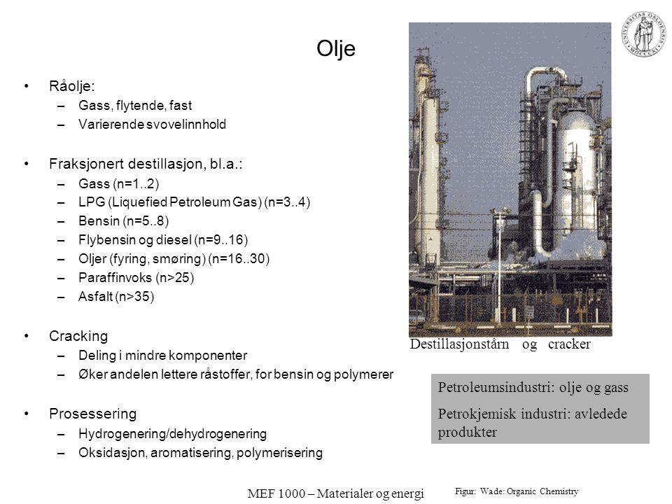 MEF 1000 – Materialer og energi Olje •Råolje: –Gass, flytende, fast –Varierende svovelinnhold •Fraksjonert destillasjon, bl.a.: –Gass (n=1..2) –LPG (Liquefied Petroleum Gas) (n=3..4) –Bensin (n=5..8) –Flybensin og diesel (n=9..16) –Oljer (fyring, smøring) (n=16..30) –Paraffinvoks (n>25) –Asfalt (n>35) •Cracking –Deling i mindre komponenter –Øker andelen lettere råstoffer, for bensin og polymerer •Prosessering –Hydrogenering/dehydrogenering –Oksidasjon, aromatisering, polymerisering Petroleumsindustri: olje og gass Petrokjemisk industri: avledede produkter Destillasjonstårn og cracker Figur: Wade: Organic Chemistry