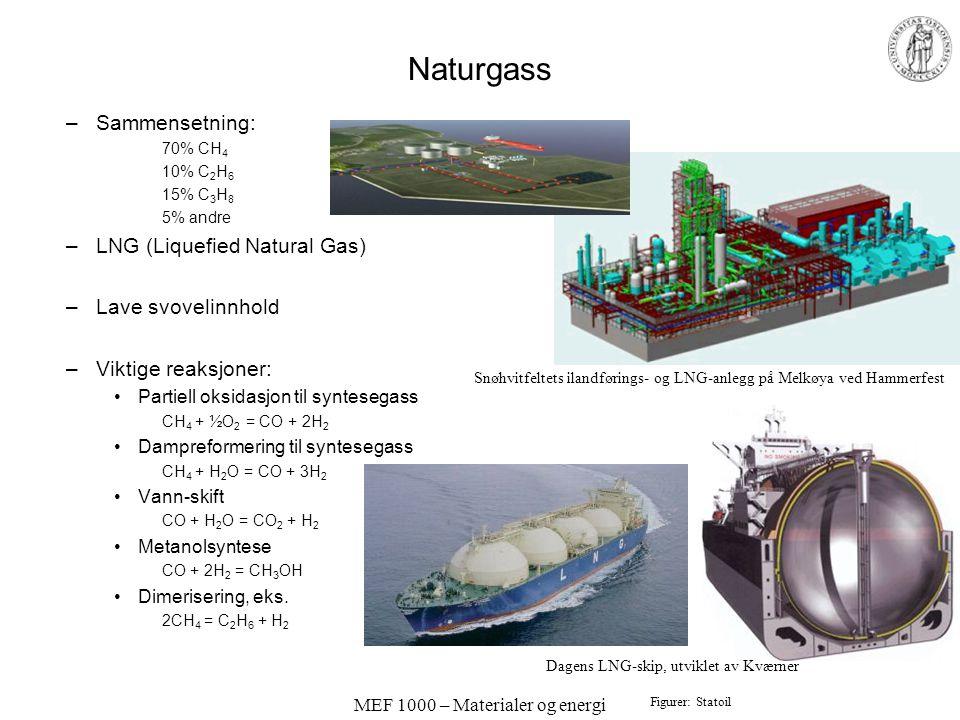 MEF 1000 – Materialer og energi Naturgass –Sammensetning: 70% CH 4 10% C 2 H 6 15% C 3 H 8 5% andre –LNG (Liquefied Natural Gas) –Lave svovelinnhold –Viktige reaksjoner: •Partiell oksidasjon til syntesegass CH 4 + ½O 2 = CO + 2H 2 •Dampreformering til syntesegass CH 4 + H 2 O = CO + 3H 2 •Vann-skift CO + H 2 O = CO 2 + H 2 •Metanolsyntese CO + 2H 2 = CH 3 OH •Dimerisering, eks.