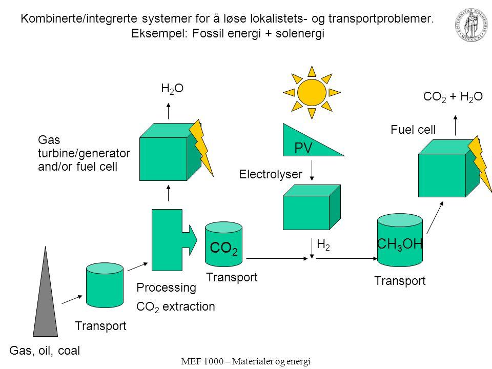 MEF 1000 – Materialer og energi Kombinerte/integrerte systemer for å løse lokalistets- og transportproblemer.