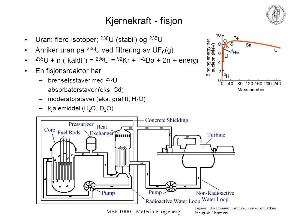 MEF 1000 – Materialer og energi Kjernekraft - fisjon •Uran; flere isotoper; 238 U (stabil) og 235 U •Anriker uran på 235 U ved filtrering av UF 6 (g) • 235 U + n ( kaldt ) = 236 U = 92 Kr + 142 Ba + 2n + energi •En fisjonsreaktor har –brenselsstaver med 235 U –absorbatorstaver (eks.