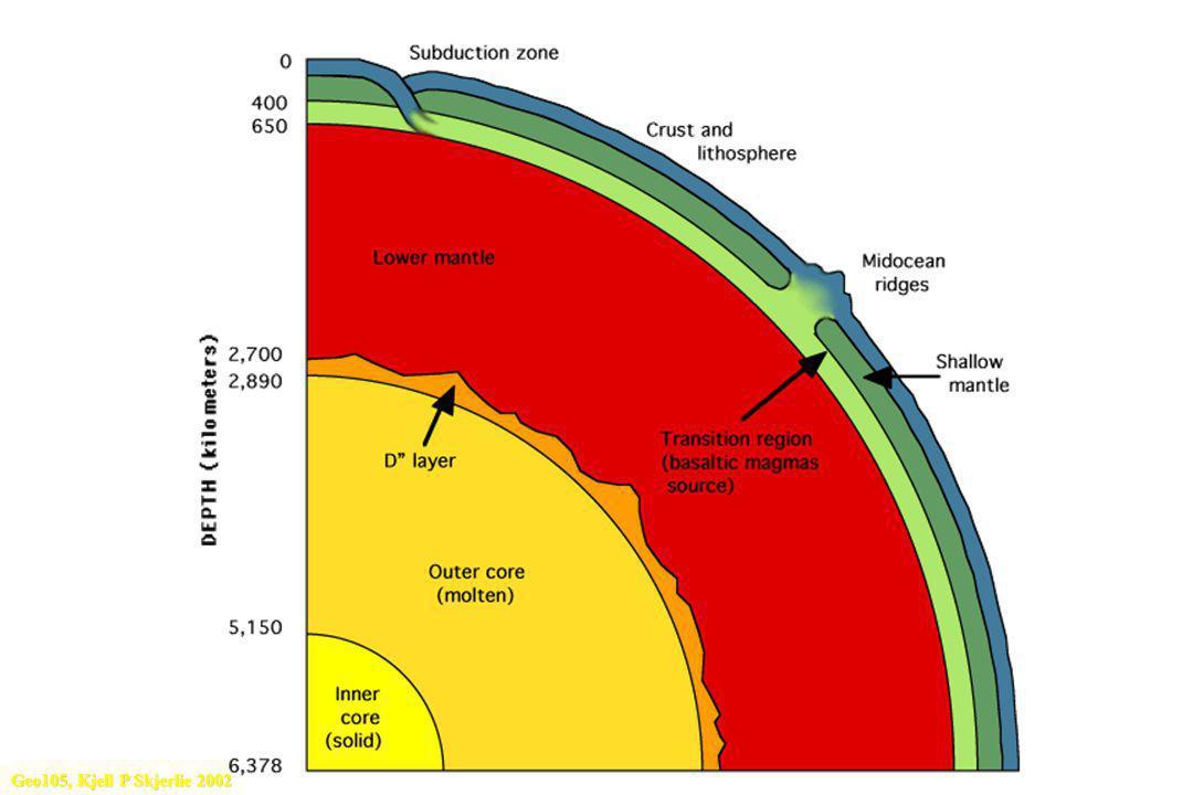 Litosfære - astenosfære Litosfæren er den ytre stive delen av jordskorpen og den går ned til et dyp av ca 80 km.