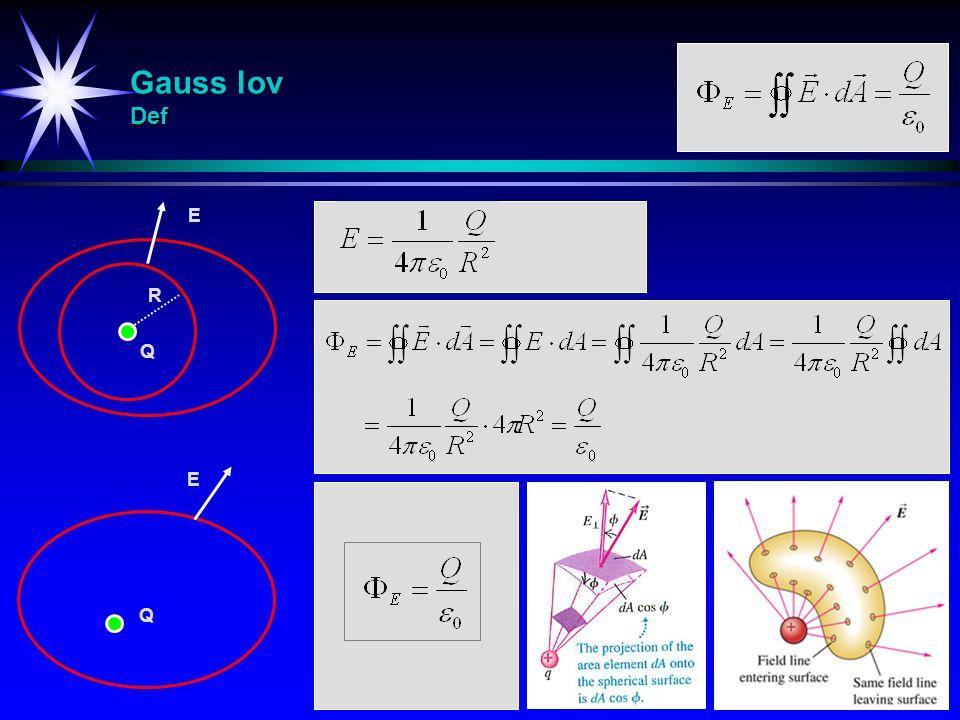 Gauss lov Def R E E Q Q