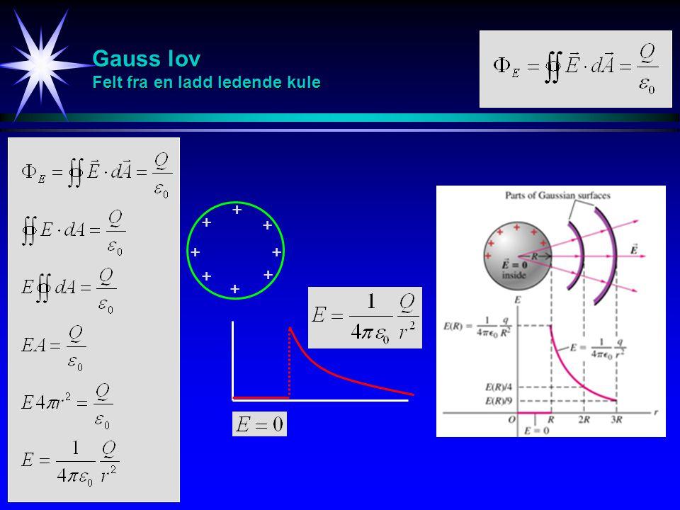 Gauss lov Felt fra en ladd ledende kule + + + + + + + +