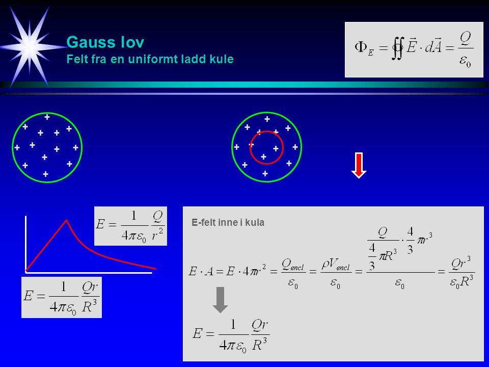 Gauss lov Felt fra en uniformt ladd kule + + + + + + + + ++ + + + + + + + + + + + ++ + + + E-felt inne i kula