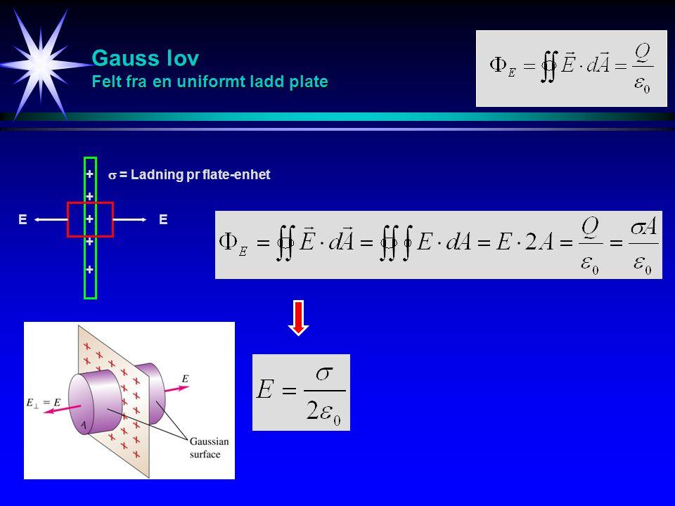 Gauss lov Felt fra en uniformt ladd plate + + + + +  = Ladning pr flate-enhet EE