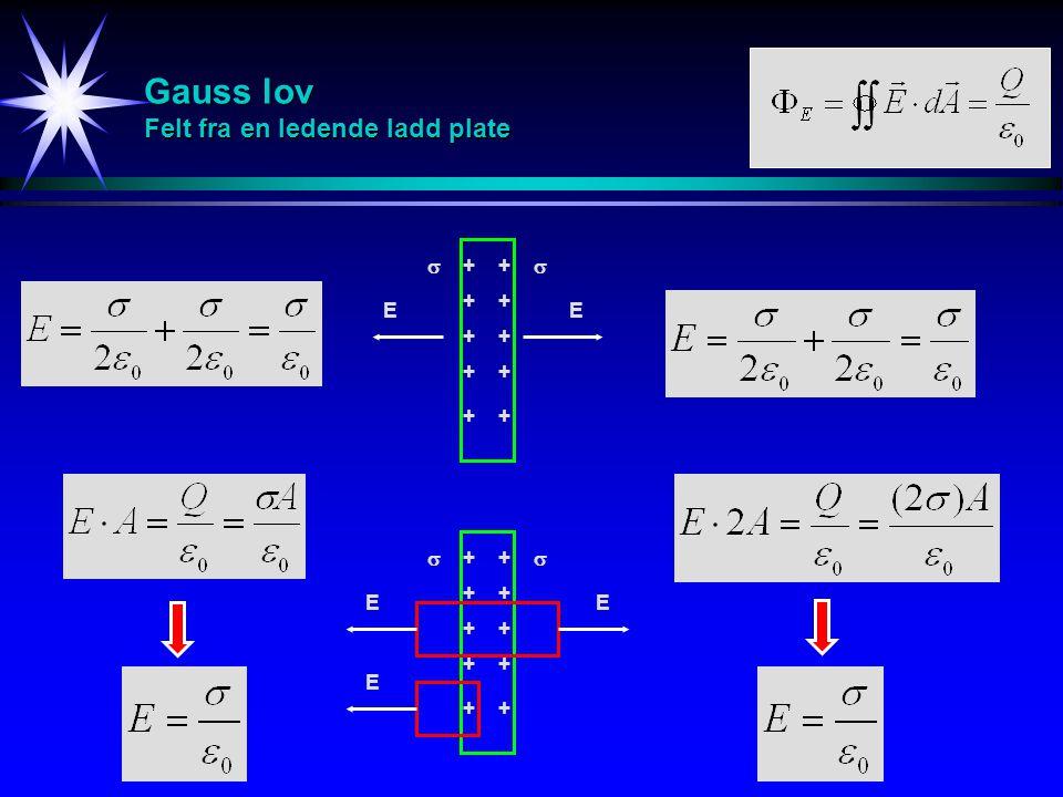 + + + + + + + + + + Gauss lov Felt fra en ledende ladd plate   EE + + + + + + + + + +   EE E