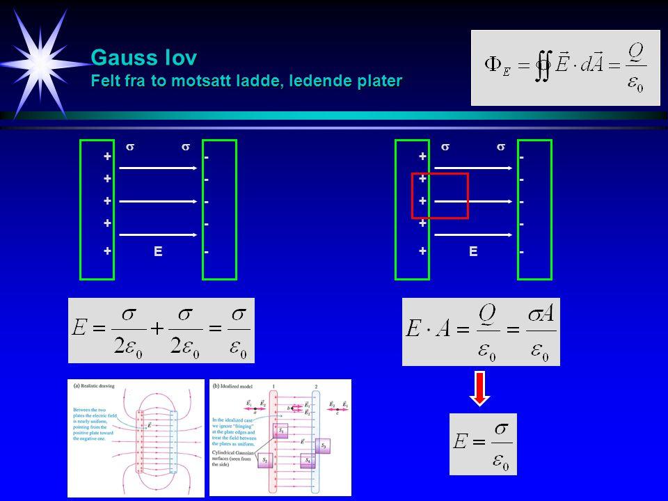 + + + + +  - - - - -  E Gauss lov Felt fra to motsatt ladde, ledende plater + + + + +  - - - - -  E