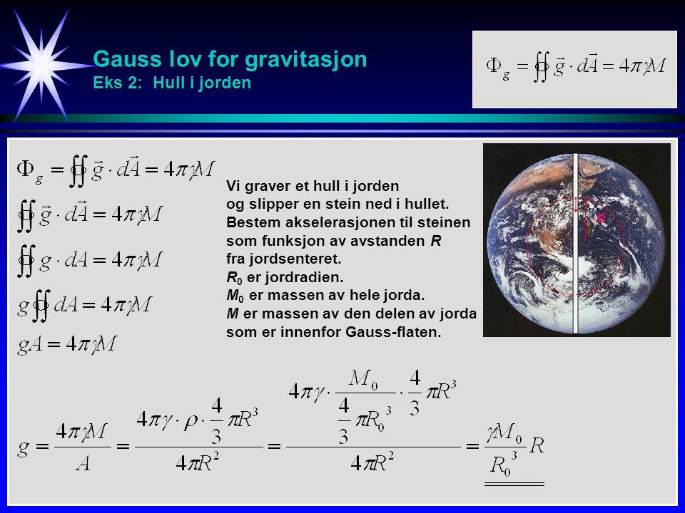 Gauss lov for gravitasjon Eks 2: Hull i jorden Vi graver et hull i jorden og slipper en stein ned i hullet.