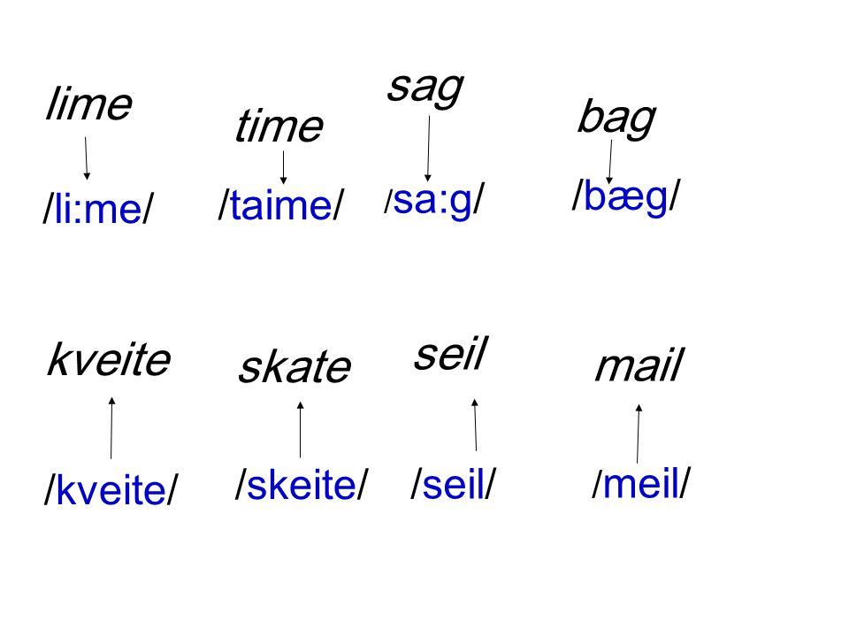 lime /li:me/ time /taime/ kveite /kveite/ skate /skeite/ mail / meil/ sag / sa:g/ bag /bæg/ seil /seil/