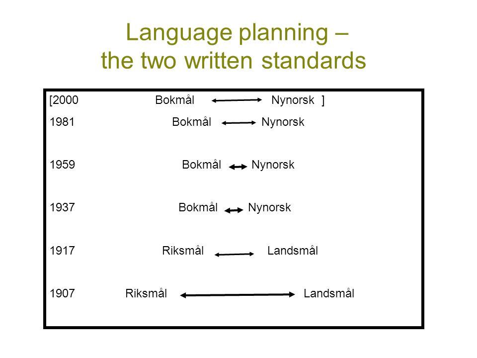 Language planning – the two written standards [2000 Bokmål Nynorsk ] 1981 Bokmål Nynorsk 1959 Bokmål Nynorsk 1937 Bokmål Nynorsk 1917 Riksmål Landsmål