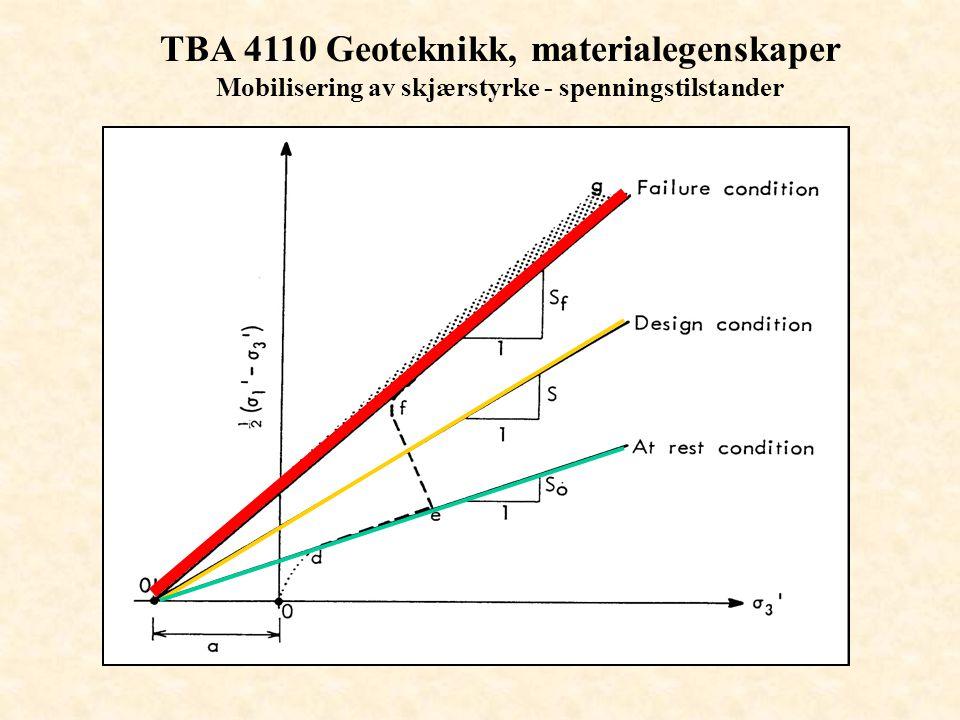 TBA 4110 Geoteknikk, materialegenskaper Mobilisering av skjærstyrke - spenningstilstander