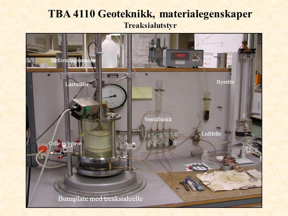 TBA 4110 Geoteknikk, materialegenskaper Treaksialutstyr Bunnplate med treaksialcelle Ventilblokk Celle m/prøve Luftfelle Byrette Lastmåler Deformasjon