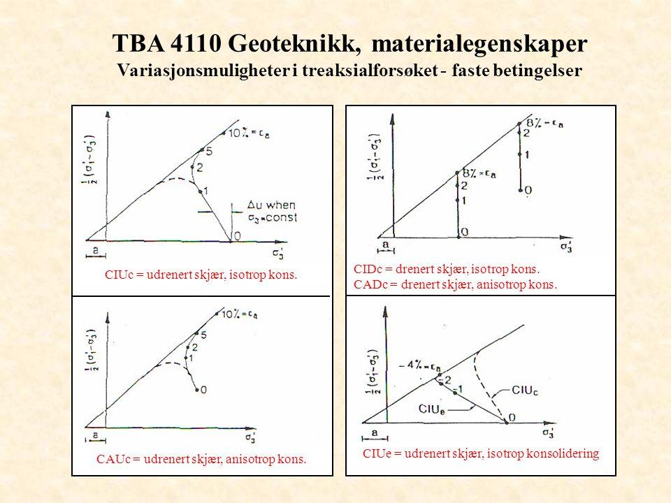 TBA 4110 Geoteknikk, materialegenskaper Variasjonsmuligheter i treaksialforsøket - faste betingelser CIUc = udrenert skjær, isotrop kons. CAUc = udren