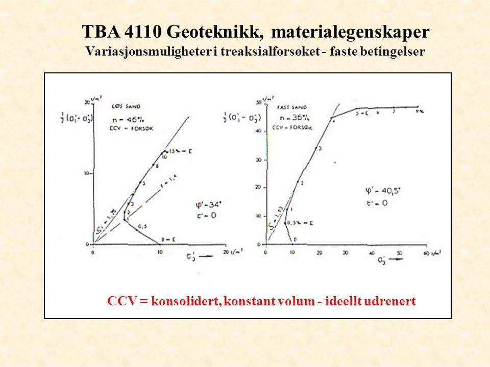 TBA 4110 Geoteknikk, materialegenskaper Variasjonsmuligheter i treaksialforsøket - faste betingelser CCV = konsolidert, konstant volum - ideellt udren