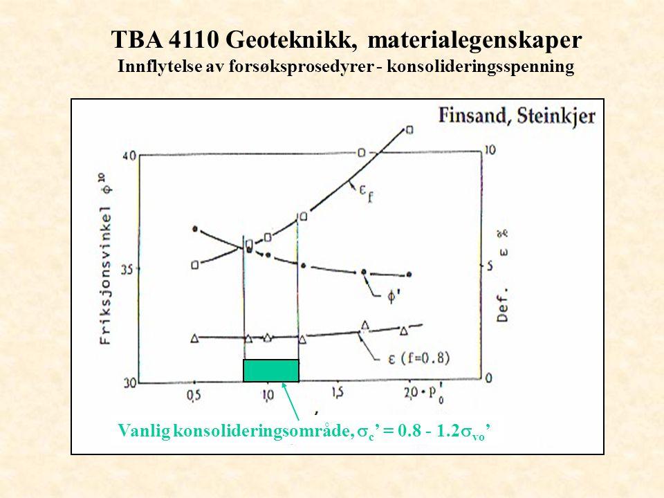 TBA 4110 Geoteknikk, materialegenskaper Innflytelse av forsøksprosedyrer - konsolideringsspenning Vanlig konsolideringsområde,  c ' = 0.8 - 1.2  vo