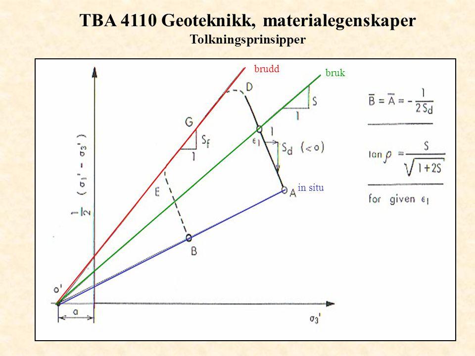 TBA 4110 Geoteknikk, materialegenskaper Tolkningsprinsipper brudd bruk in situ