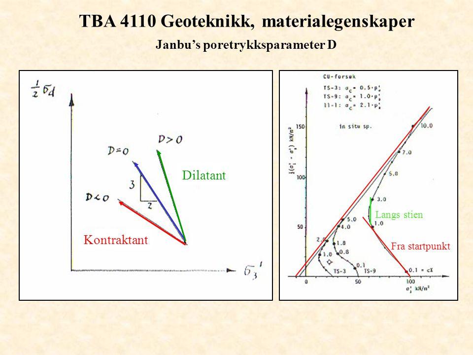 TBA 4110 Geoteknikk, materialegenskaper Janbu's poretrykksparameter D Dilatant Kontraktant Langs stien Fra startpunkt